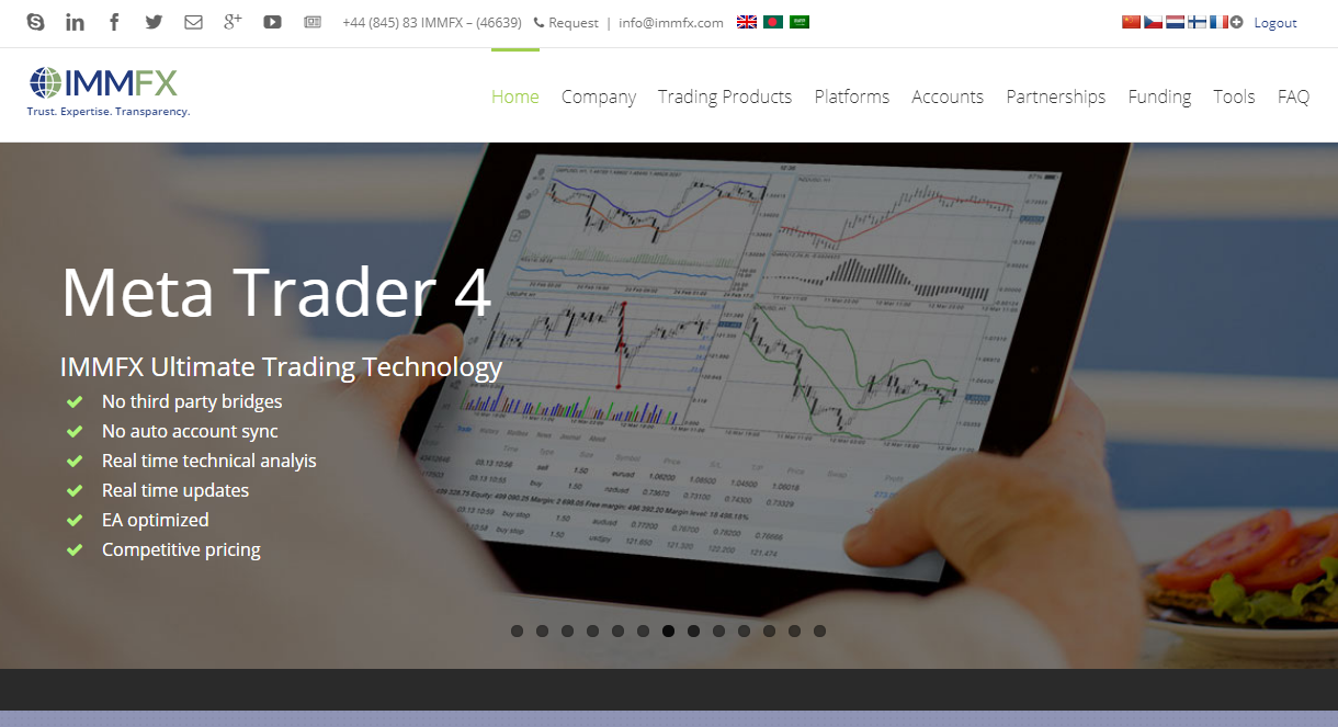 4 Factors to Consider when Searching for a Best MT4 Forex