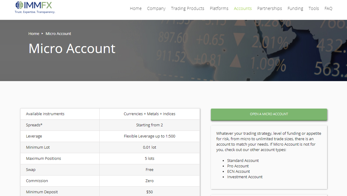 Forex micro account