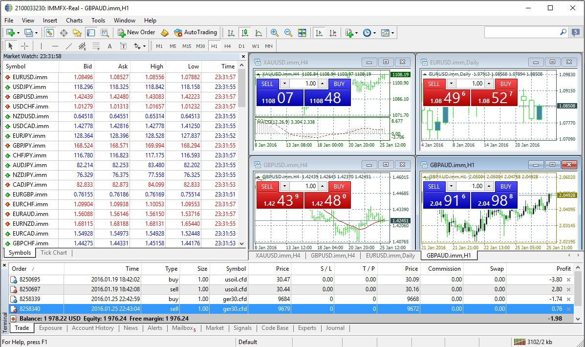 Forex trading demo account